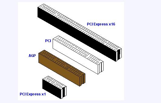 Cara membedakan slot vga agp dan pci